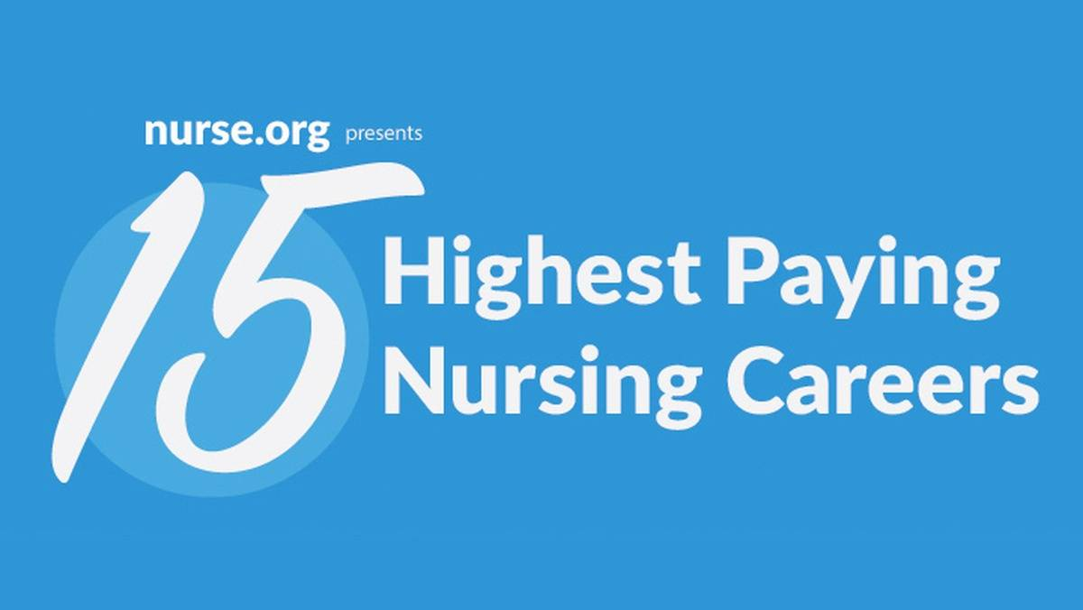 Text detailing the 15 highest paying nursing careers